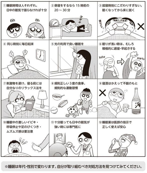 厚生労働省の睡眠指針