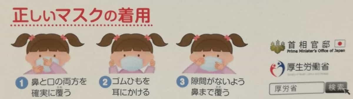 正しいマスクの着用方法